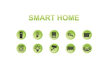 Smart-Home - Market Size & Share